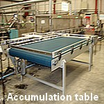 Accumulation table. Courtesy of James Briggs Ltd
